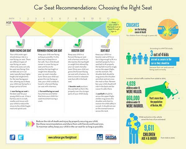 car seat recommendations and laws in connecticut